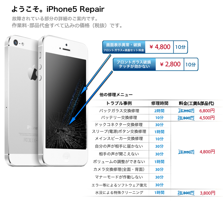 iPhoneガラス・液晶・画面修理 appleifix